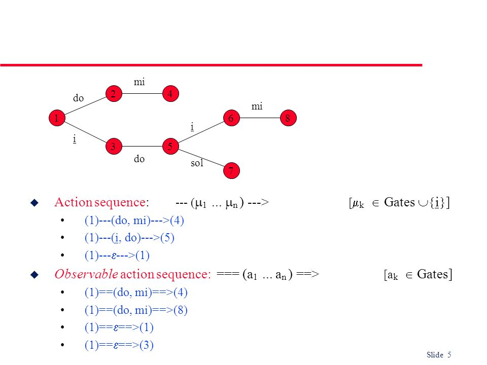 Action sequence: --- (1 ... n ) ---> [k  Gates i]